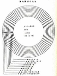 霊的顕現の九域.jpg